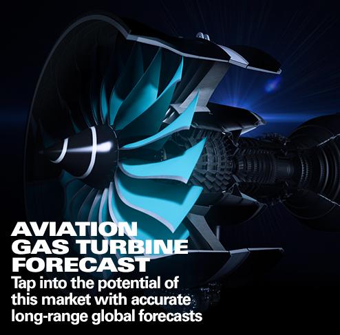 aviation-gt
